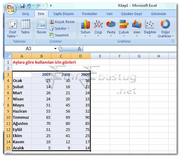 Microsoft Excel Grafik
